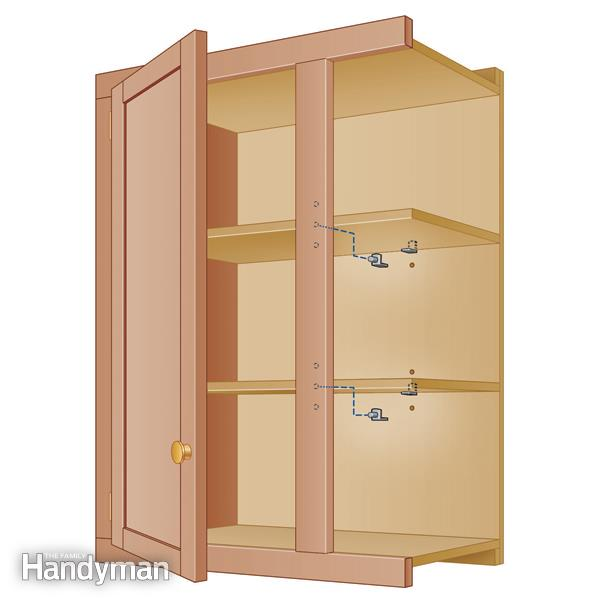 How to Fix Sagging Cabinet Shelves | The Family Handyman