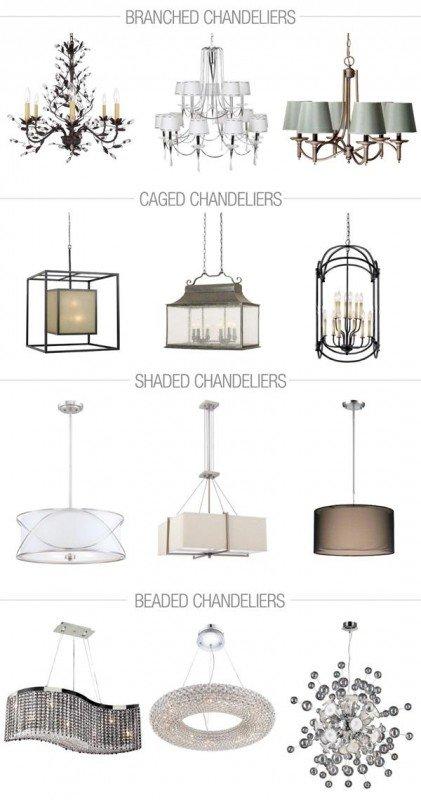 Black chandeliers types