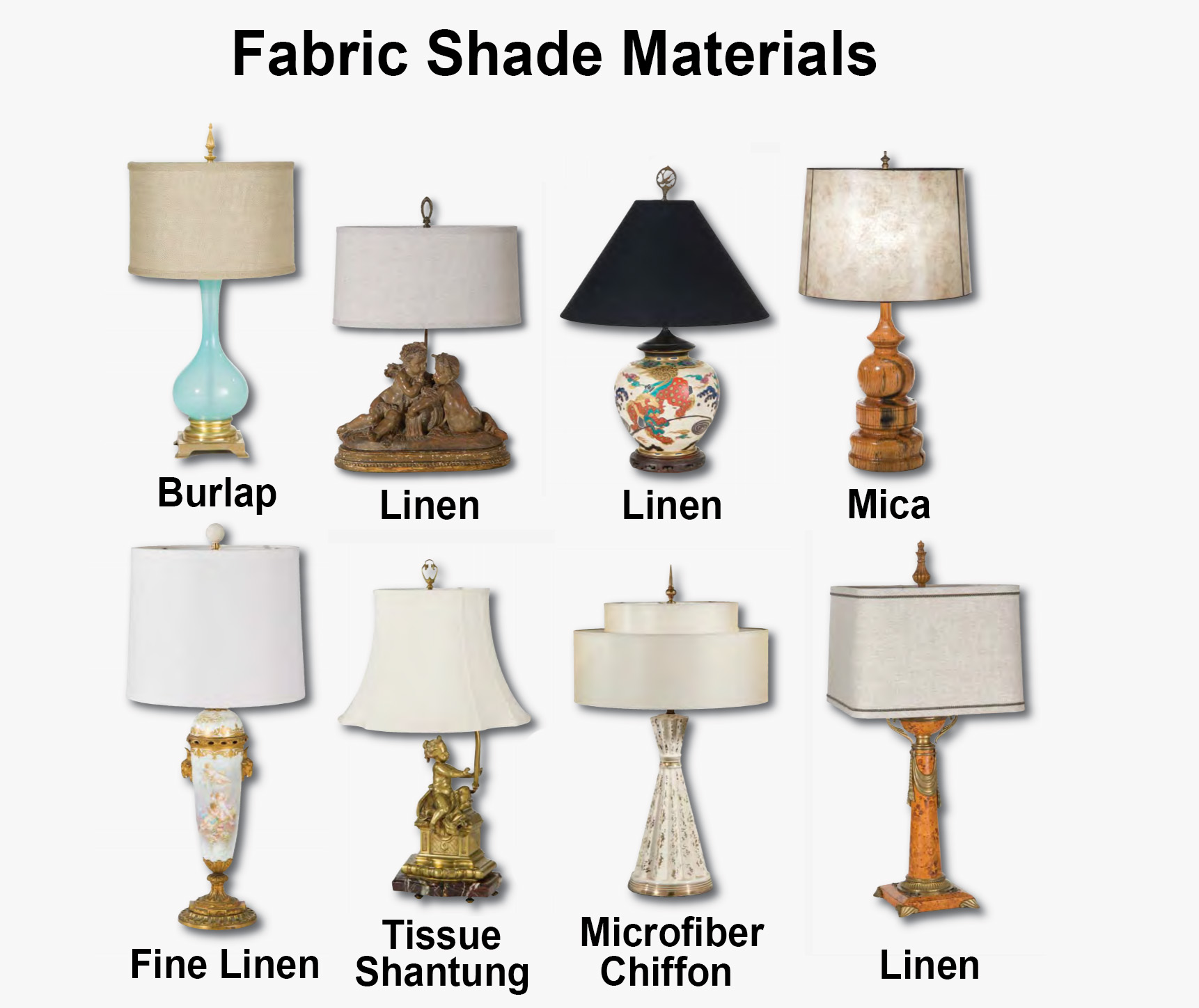 Choosing a lampshade for floor lamps