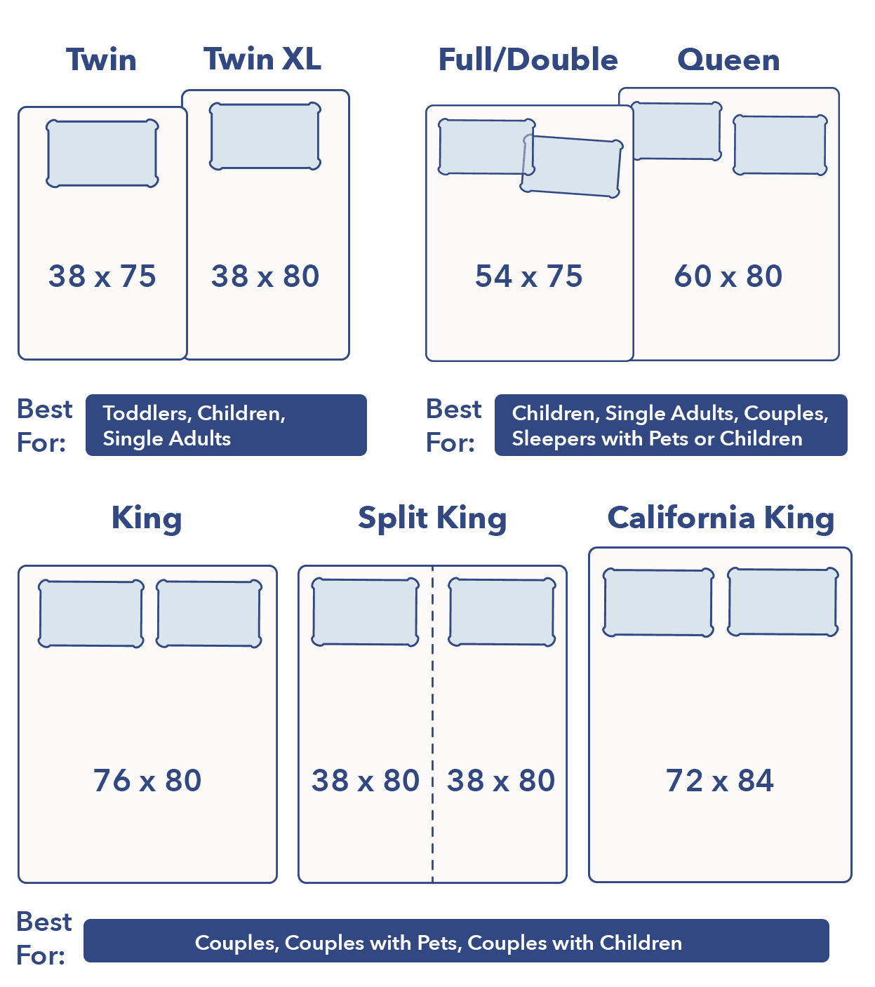 Dimensions in queen bed