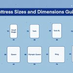 Dimensions of the king mattress