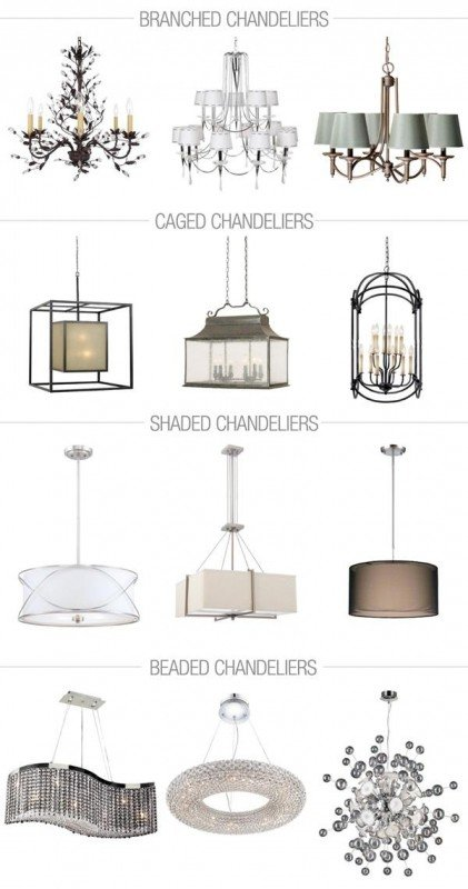Fantastic chandelier types