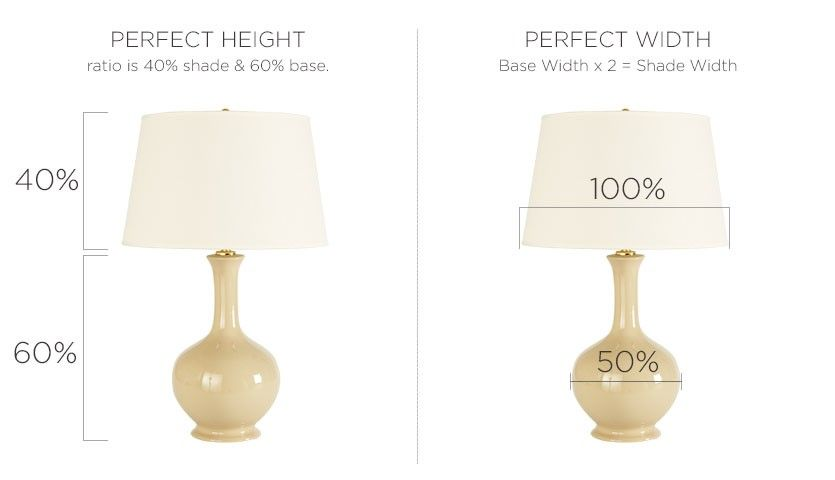 Modern lampshade for a table lamp