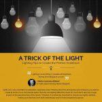 Important lighting tips