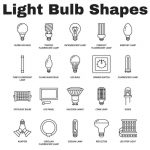 Light bulbs types