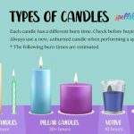 lighting by buying online candles