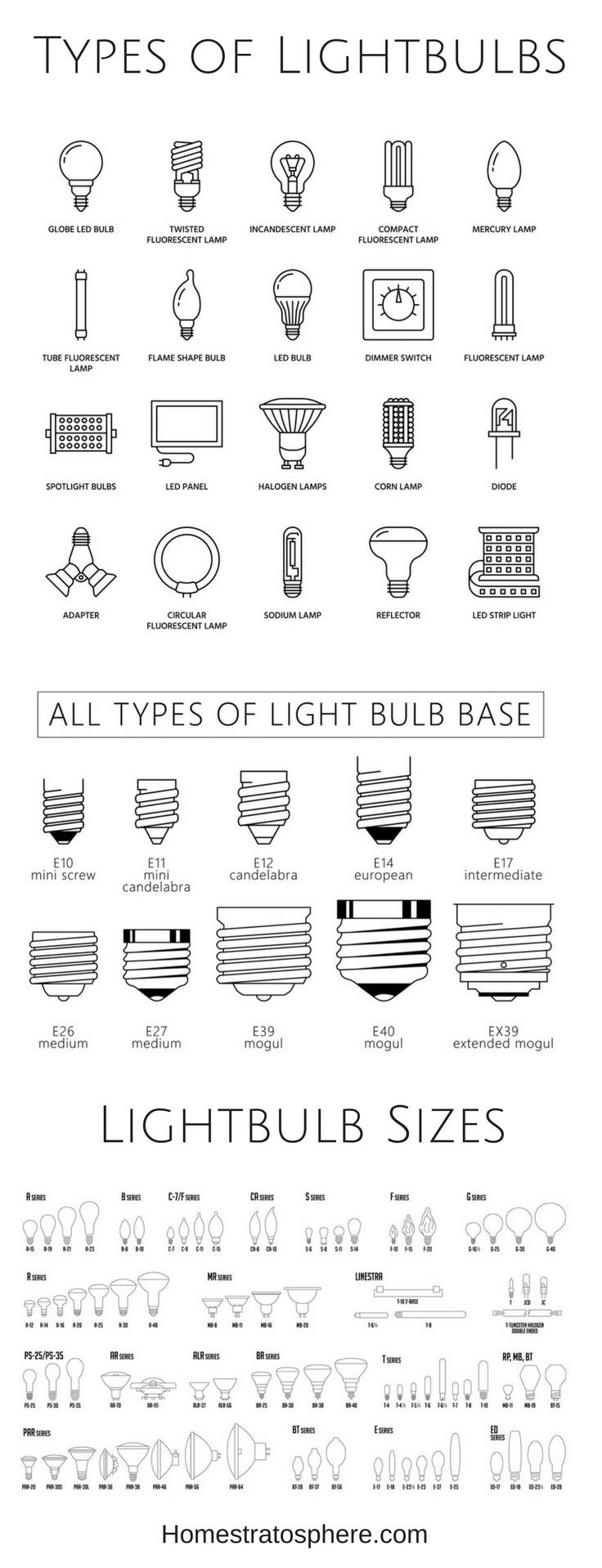 Types of table lamp stand