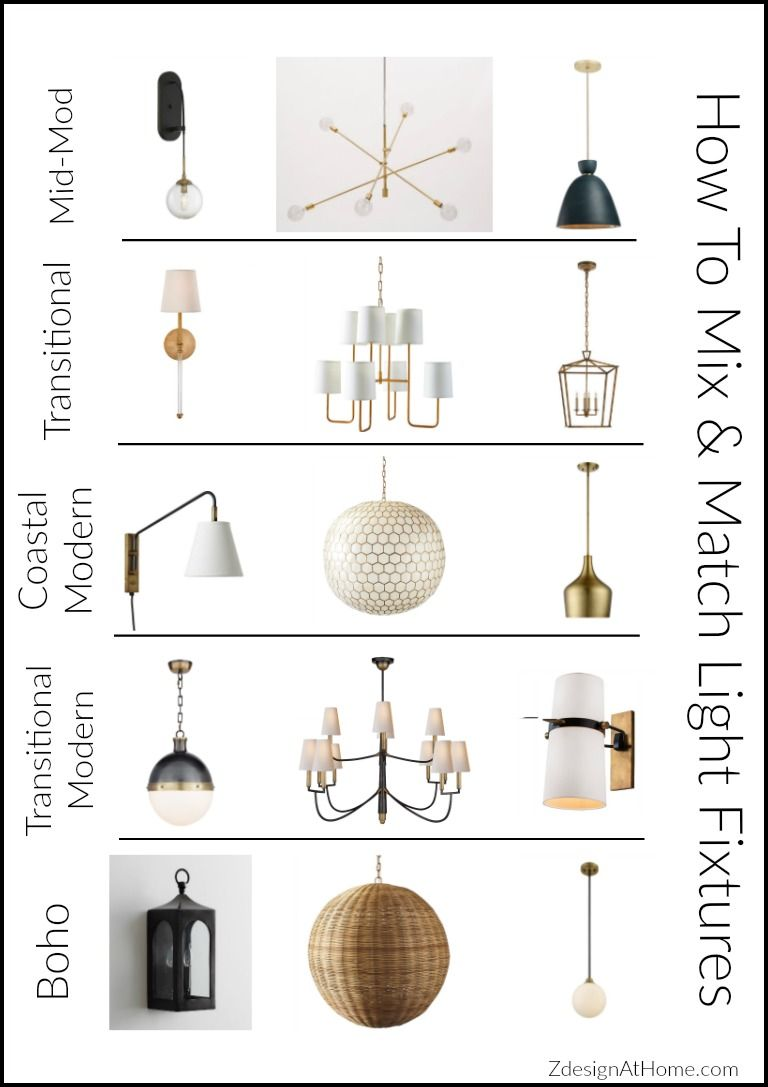 Lighting fixtures for the house