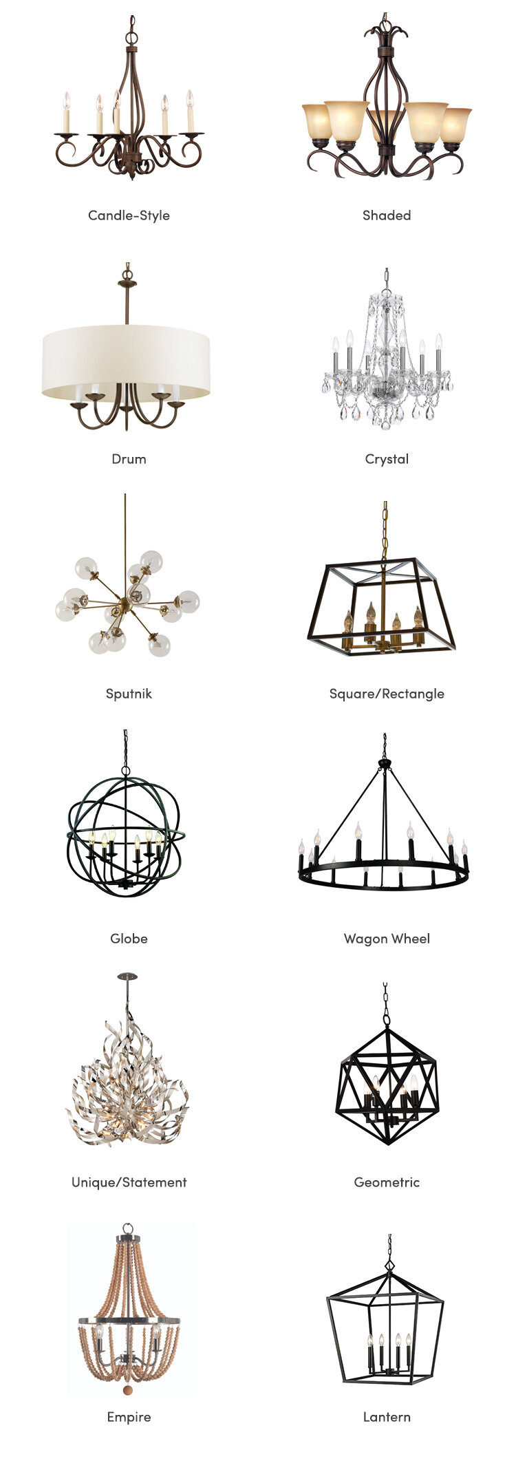 Types of decorative chandeliers