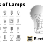 Types of lamps