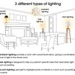 domestic lighting tips